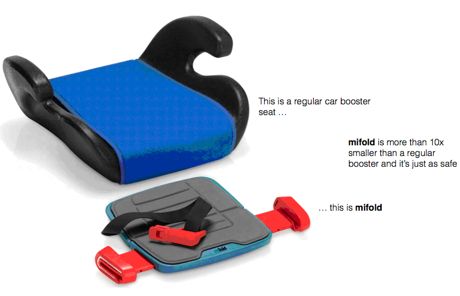 Mifold Booster Seat What Mummy Thinks