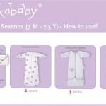 Puckababy 4 Seasons Sleeping Bag & Newborn Bag